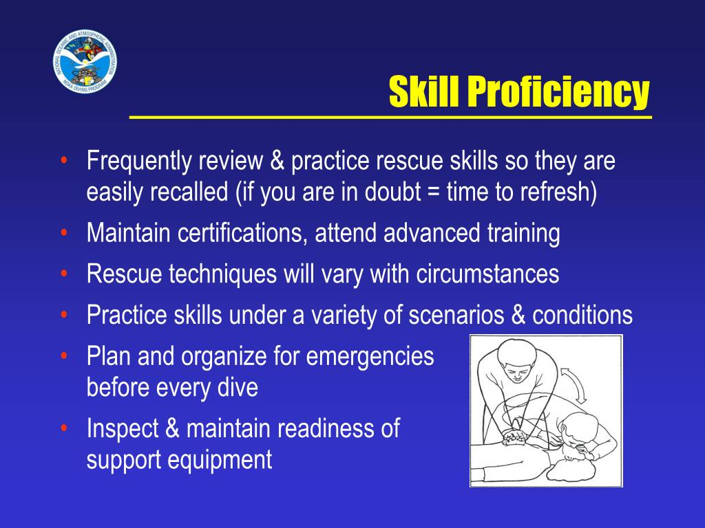 Skill Proficiency