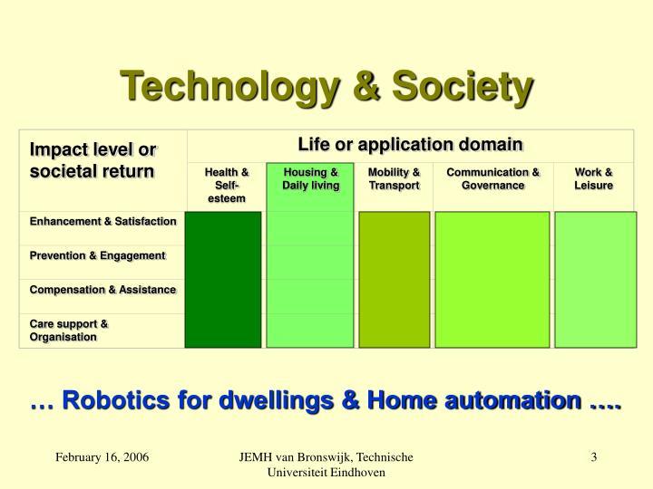 Technology society