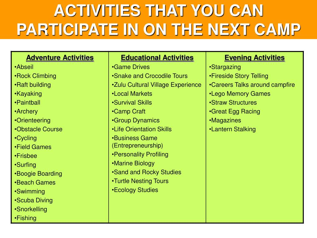 ACTIVITIES THAT YOU CAN PARTICIPATE IN ON THE NEXT CAMP