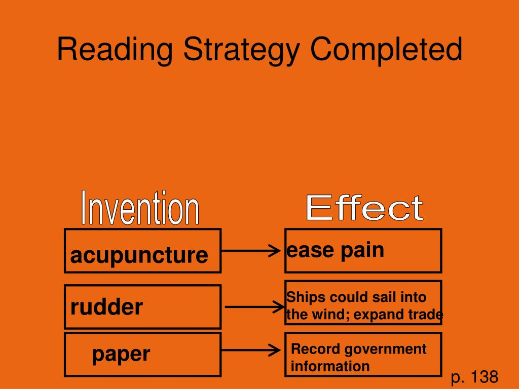 Reading Strategy Completed