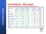 fall post mortem main sample