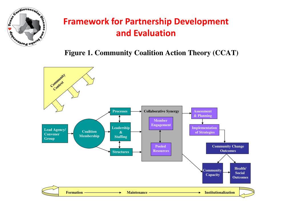 Framework for Partnership Development