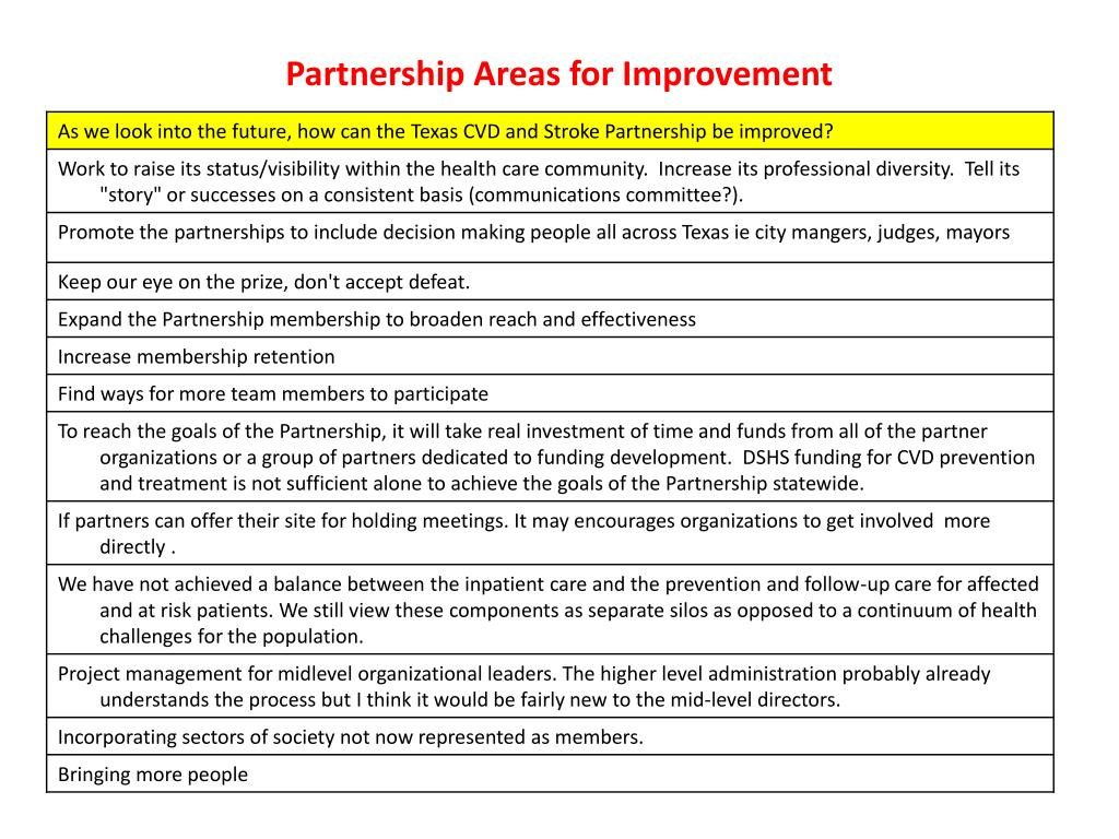 Partnership Areas for Improvement