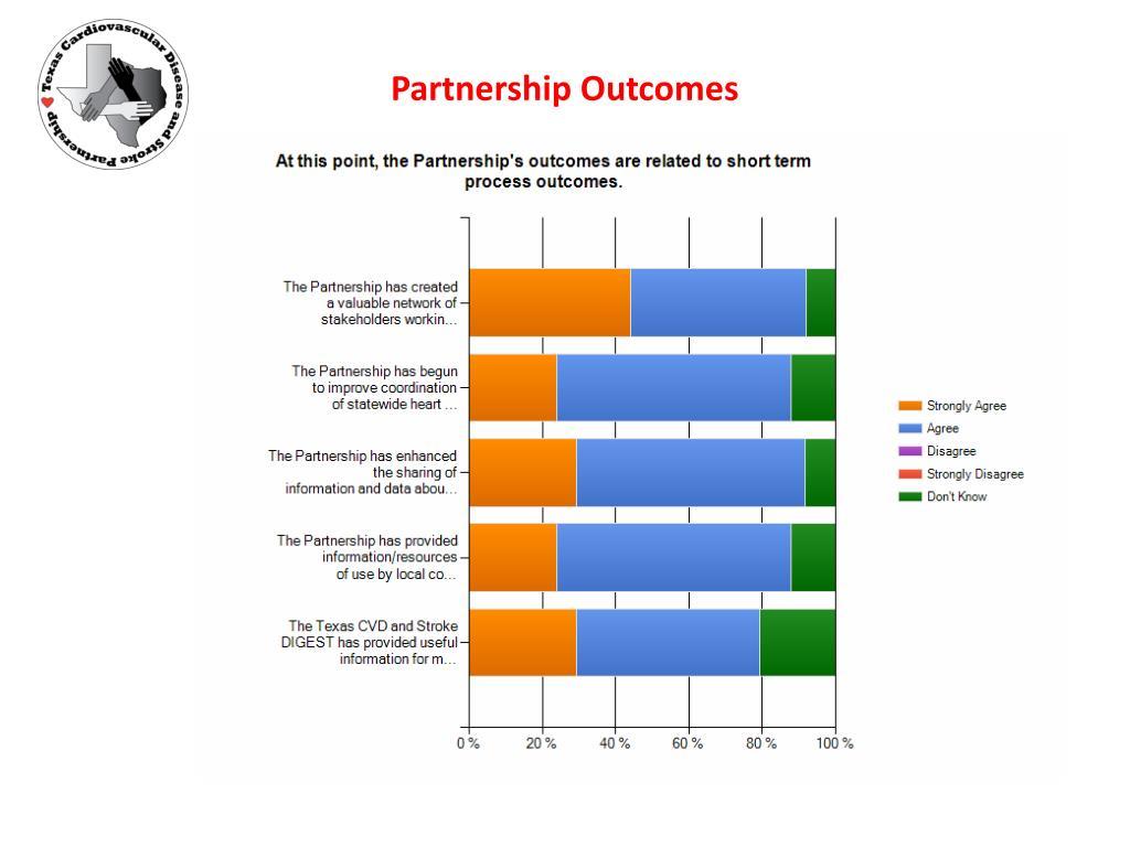 Partnership Outcomes