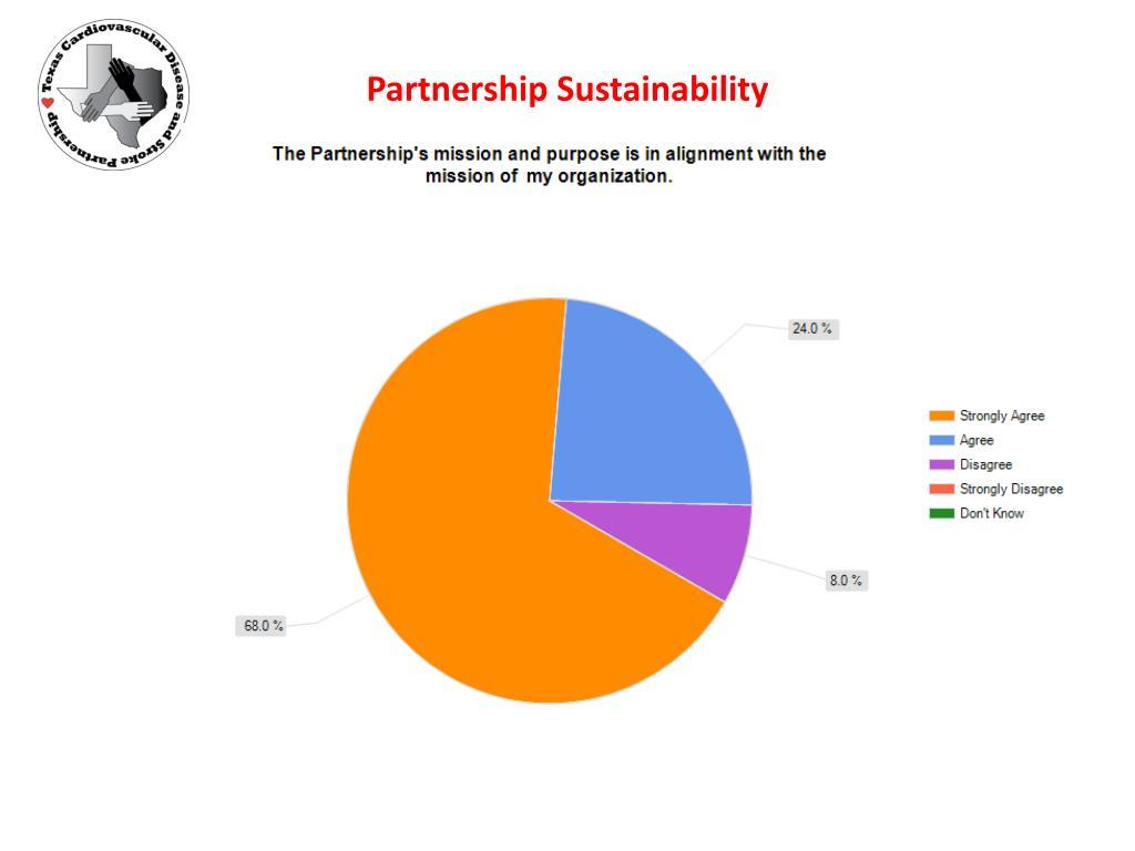 Partnership Sustainability