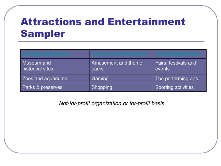 Attractions and entertainment sampler