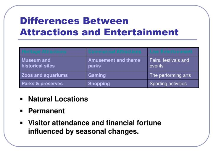 Differences between attractions and entertainment
