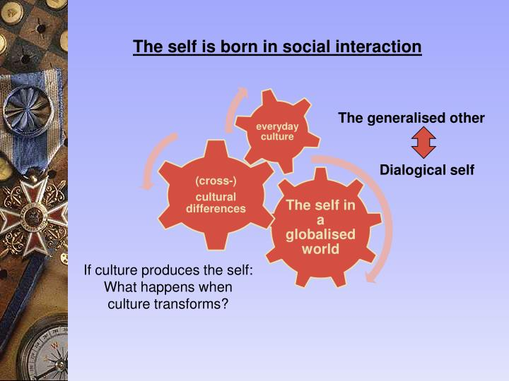 The self is born in social interaction