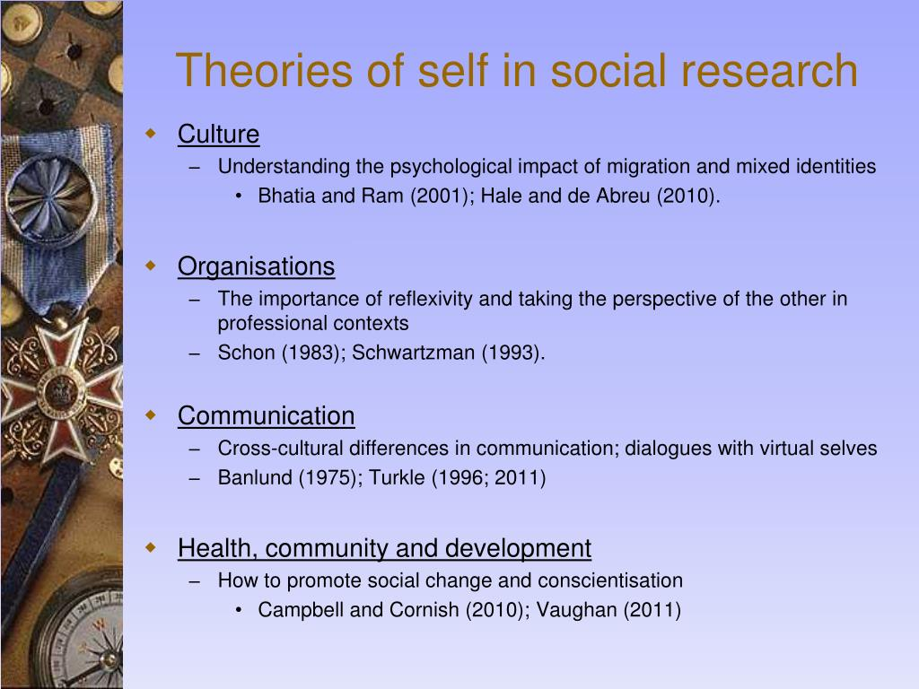 Theories of self in social research