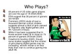 who plays