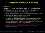 3 categories of natural funativity15