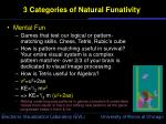 3 categories of natural funativity16