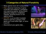 3 categories of natural funativity17
