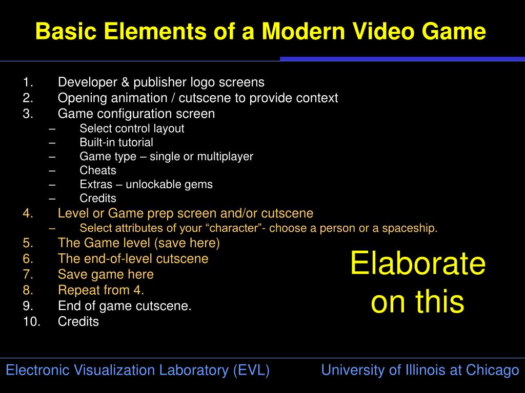 Basic Elements of a Modern Video Game