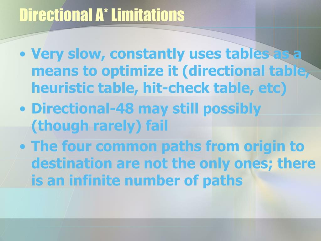 Directional A* Limitations