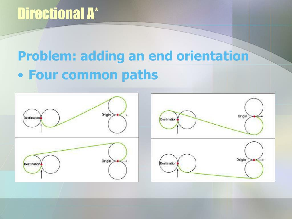 Directional A*