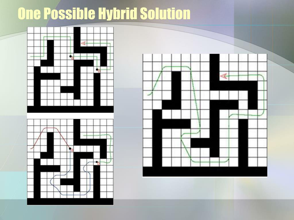 One Possible Hybrid Solution