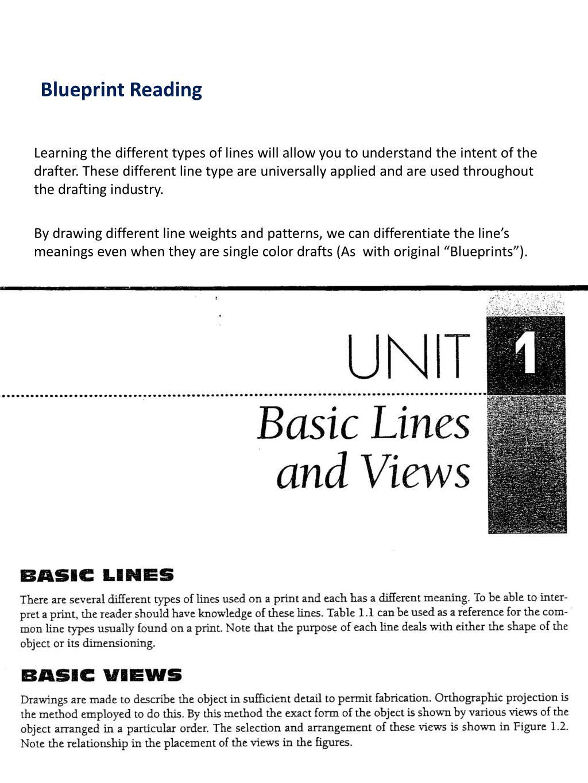 Basic blueprint reading etamemibawa recent posts malvernweather Choice Image