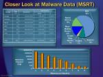 closer look at malware data msrt