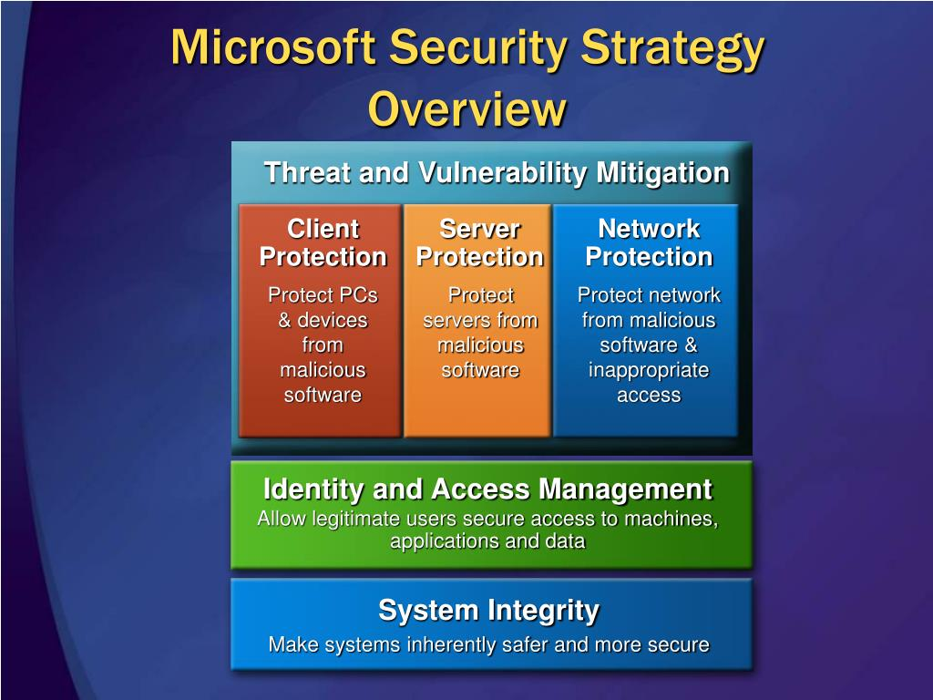 Microsoft Security Strategy Overview