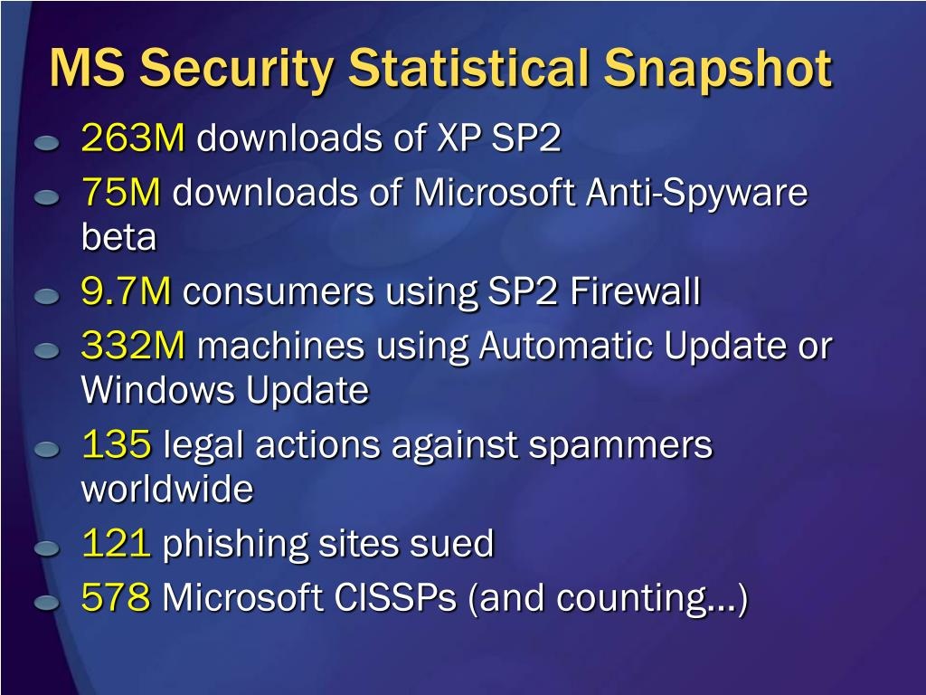 MS Security Statistical Snapshot