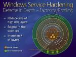 windows service hardening defense in depth factoring profiling