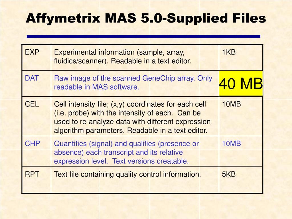 Affymetrix MAS 5.0-Supplied Files