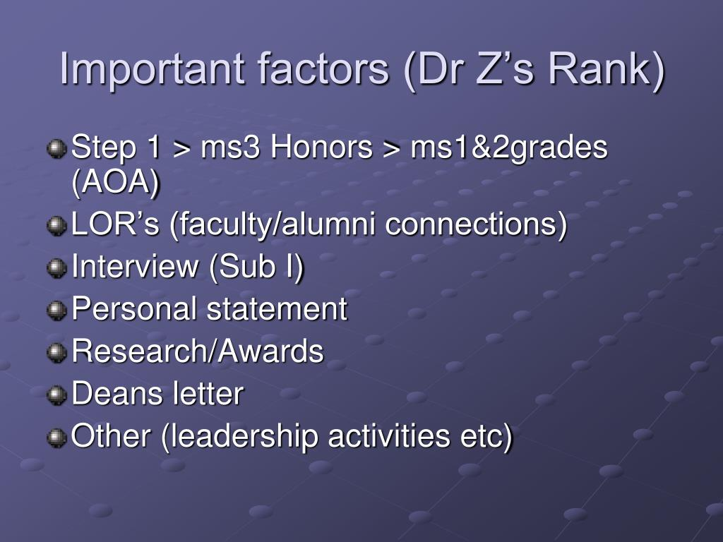 Important factors (Dr Z's Rank)