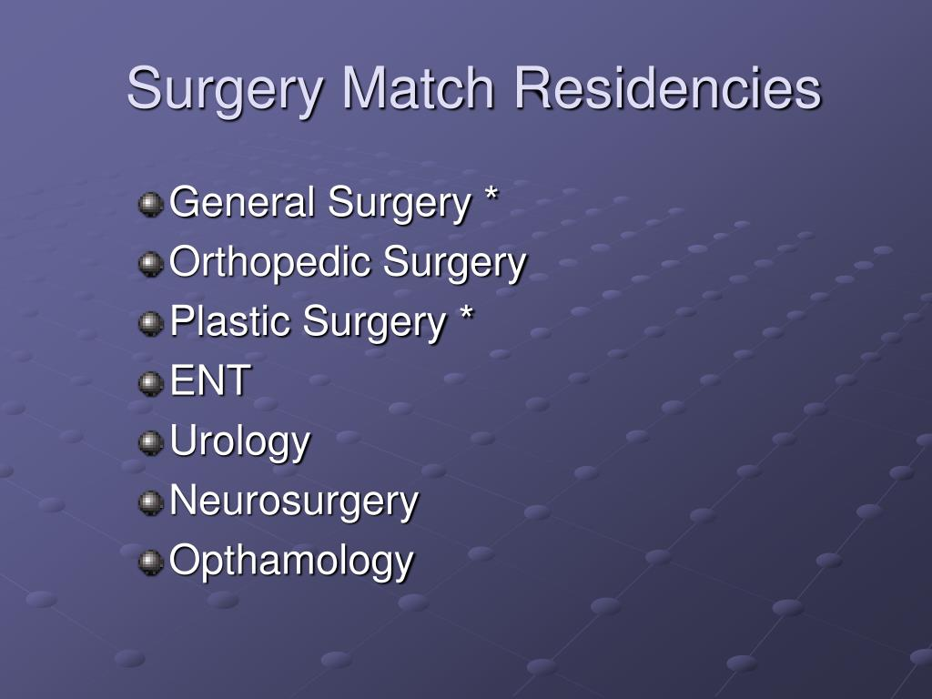 Surgery Match Residencies