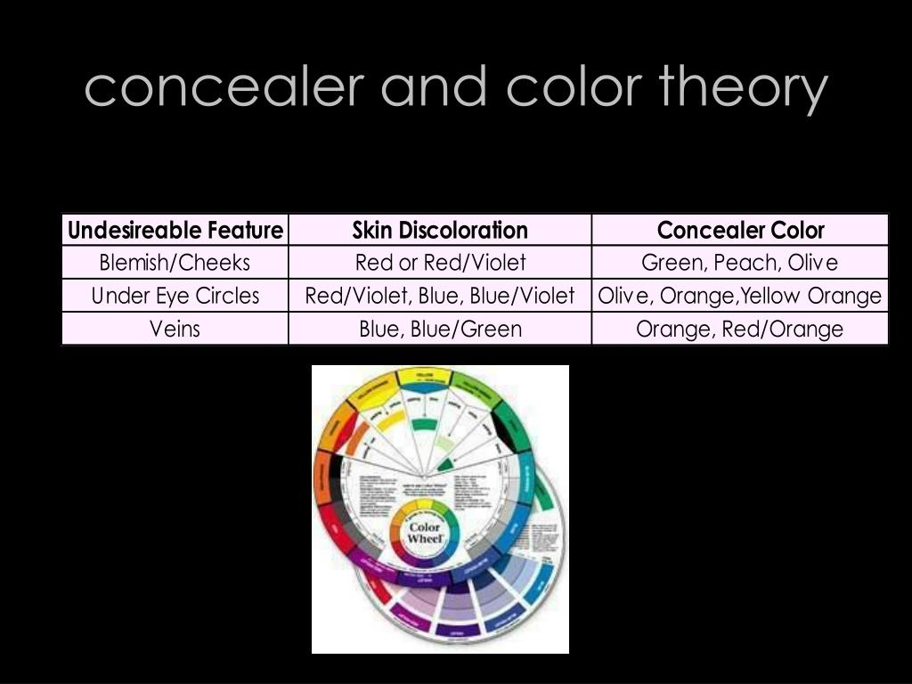 concealer and color theory