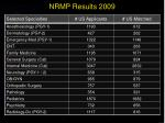 nrmp results 2009