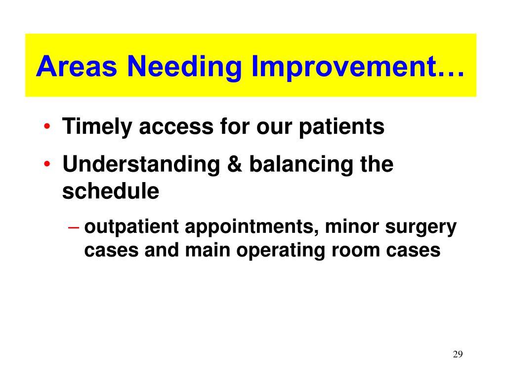 Areas Needing Improvement…
