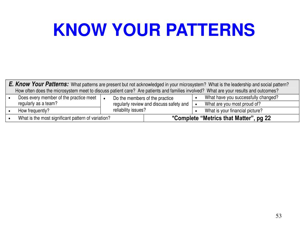 KNOW YOUR PATTERNS