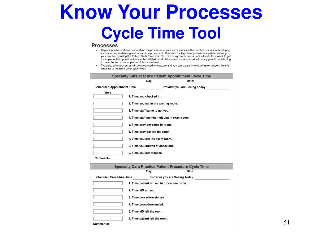 Know Your Processes
