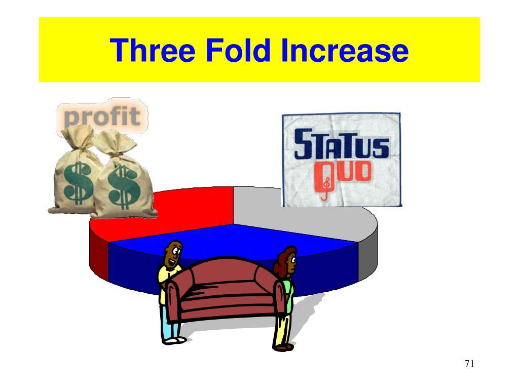 Three Fold Increase
