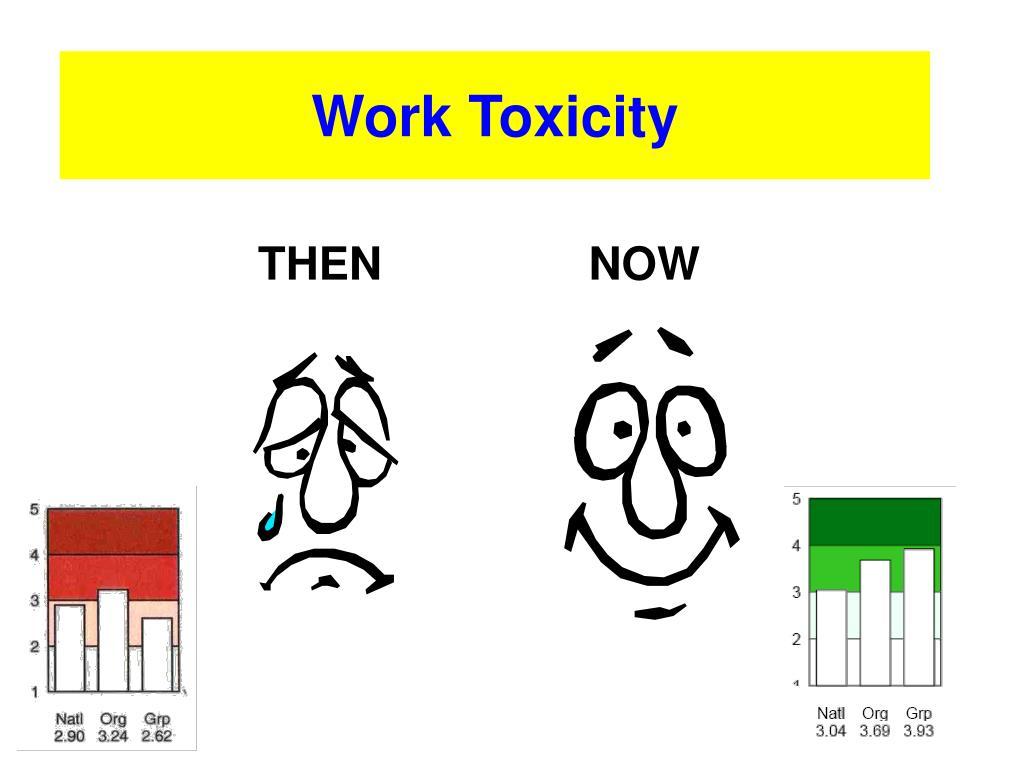 Work Toxicity