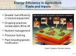 energy efficiency in agriculture fuels and inputs