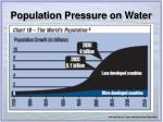 population pressure on water