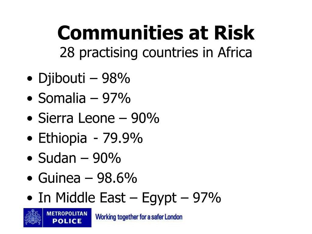 Communities at Risk