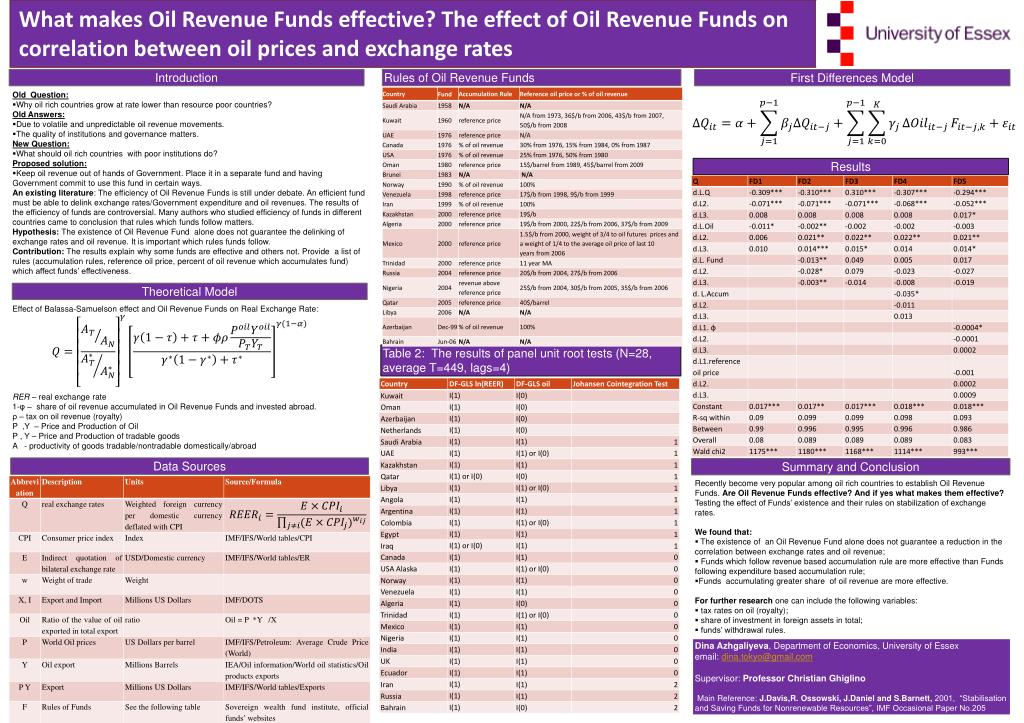 What makes Oil Revenue Funds effective