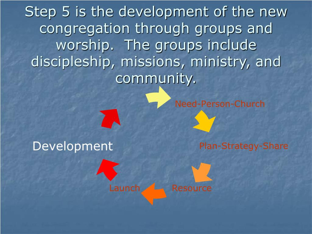 Step 5 is the development of the new congregation through groups and worship.  The groups include discipleship, missions, ministry, and community.