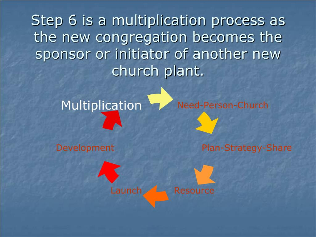 Step 6 is a multiplication process as the new congregation becomes the sponsor or initiator of another new church plant.