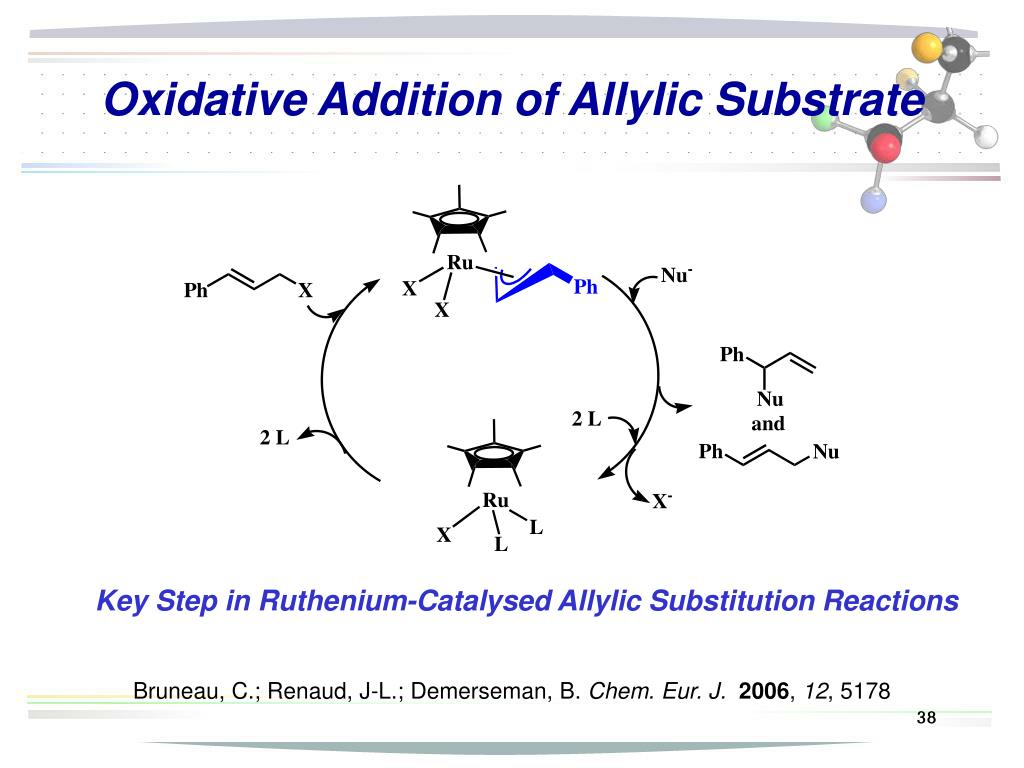 Oxidative Addition of Allylic Substrate
