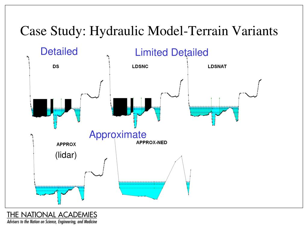 Case Study: Hydraulic Model-Terrain Variants