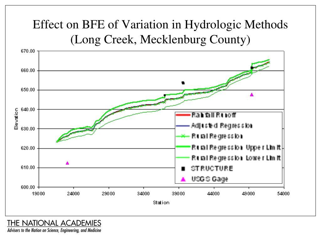 Effect on BFE of Variation in Hydrologic Methods