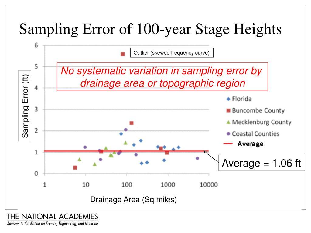 Sampling Error of 100-year Stage Heights