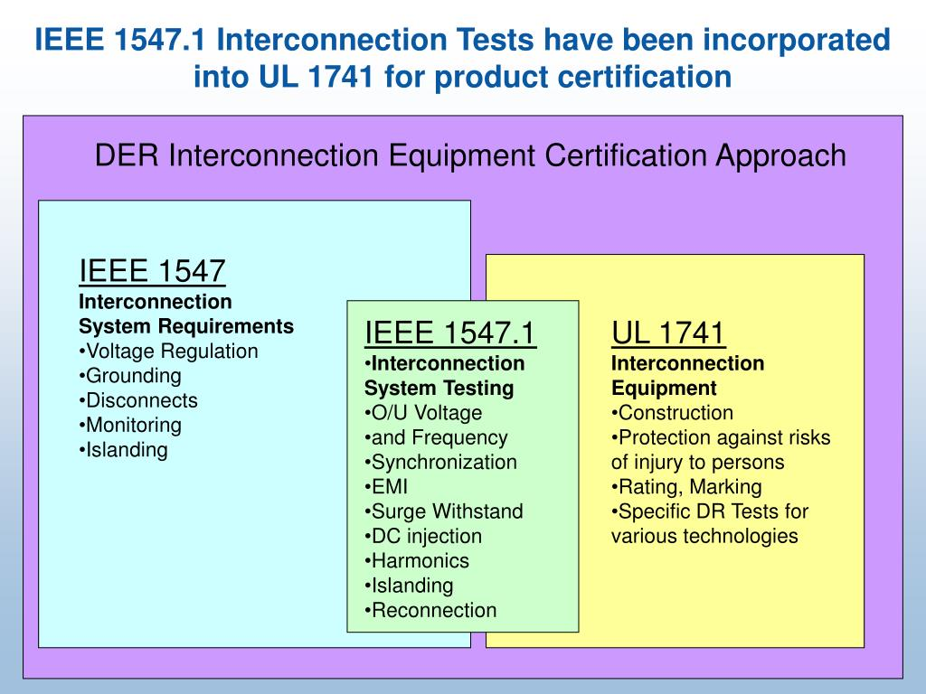 Ieee 1547.1 Download