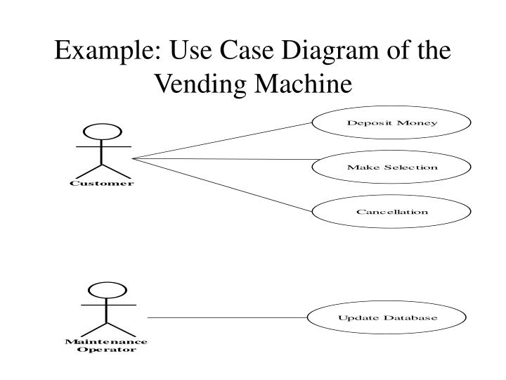 Ppt uml diagrams sequence diagrams the requirements model and example use case diagram of the vending machine ccuart Images