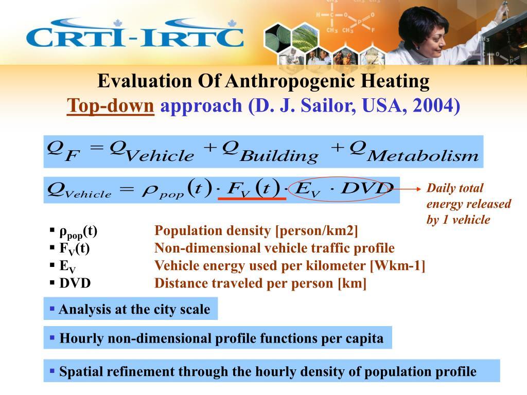 Evaluation Of Anthropogenic Heating