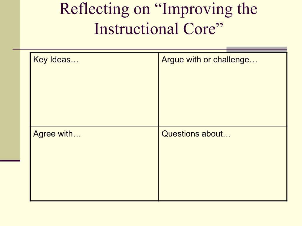 "Reflecting on ""Improving the Instructional Core"""